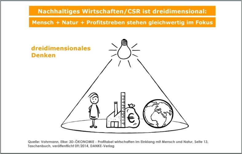 3d ökonomie nachhaltiges wirtschaften csr leitfaden